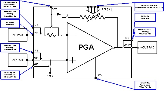 <a href='/product/ip.php?ptype=view&prdcode=1908160010&page=1&catcode=11130000'>5V Programmable Gain Amplifier</a>