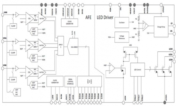 <a href='/product/assp.php?ptype=view&prdcode=1908200003&page=1&catcode=12000000'>LAFE1003 : 16bit 40MSPS AFE & 3-ch LED Driver</a>